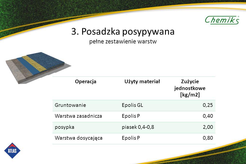Zużycie jednostkowe [kg/m2]